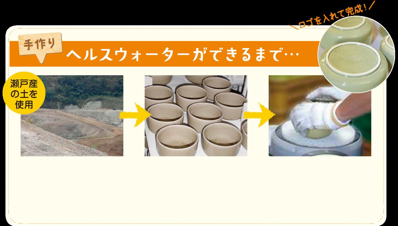 陶磁器の代名詞である「瀬戸」の良質な粘土を使用